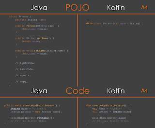 Java vs  Kotlin - Which Language Should Android Developers