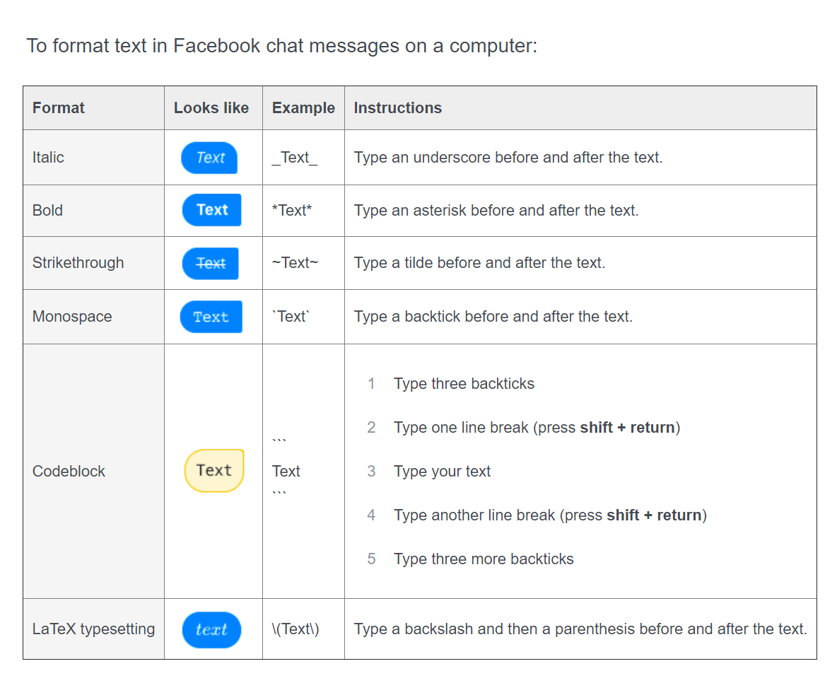 Chart for text formatting on Facebook Messenger