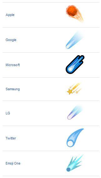 iOS 10 2 New Emoji Moon Detail, Astronauts, and Comet