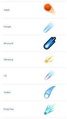 various comet emoji