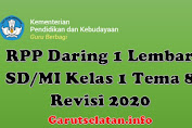 RPP Daring 1 Lembar SD/MI Kelas 1 Tema 8 Revisi 2020