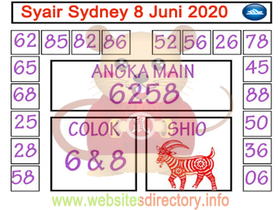 Syair Sydney 8 Juni 2020