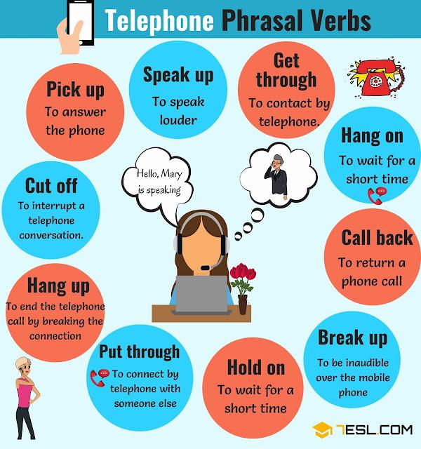 مفردات مفيدة phrasal الافعال للمحادثات Copy-of-Telephone-Phrasal-verbs.jpg