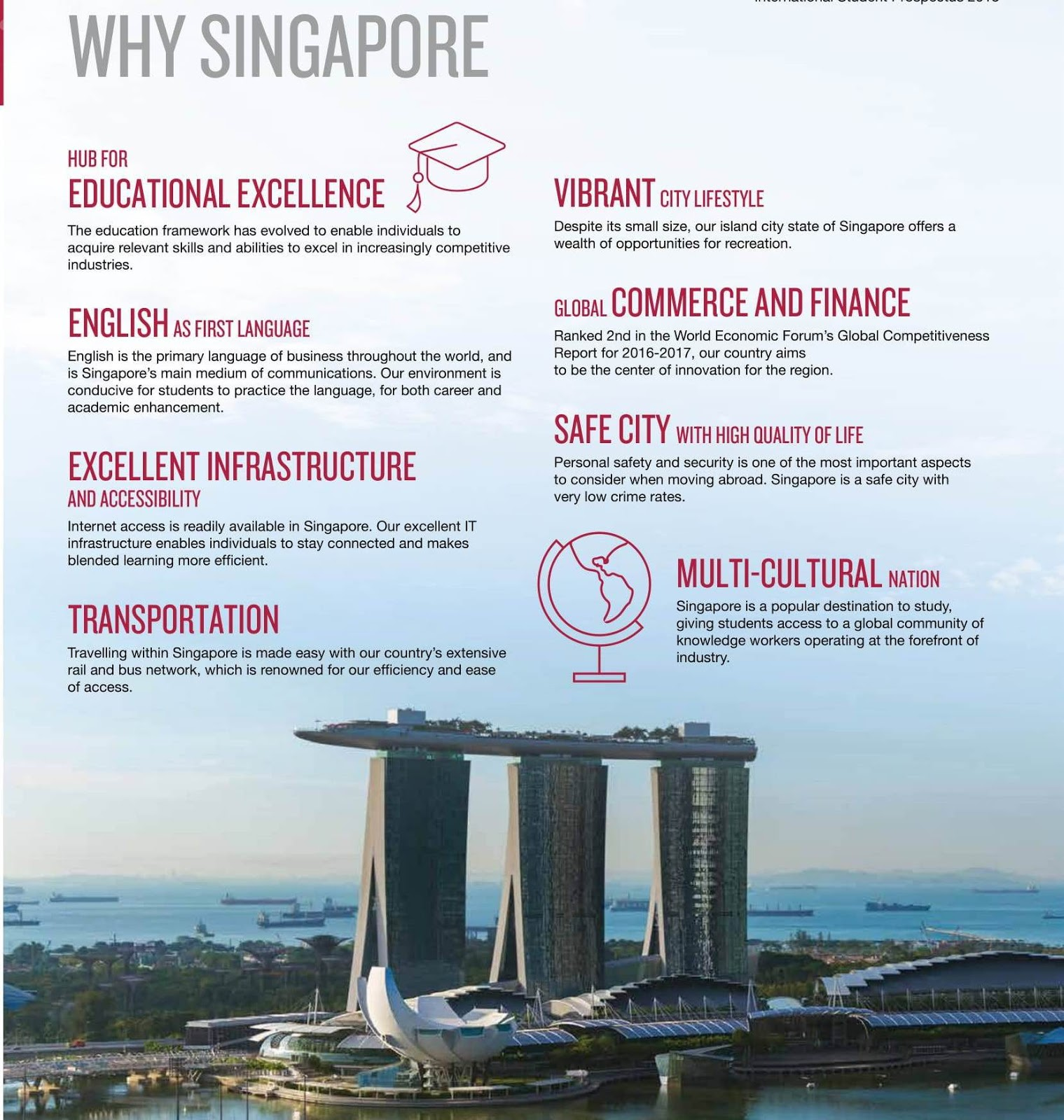 Why Choose PSB Singapore | Educoach Indonesia