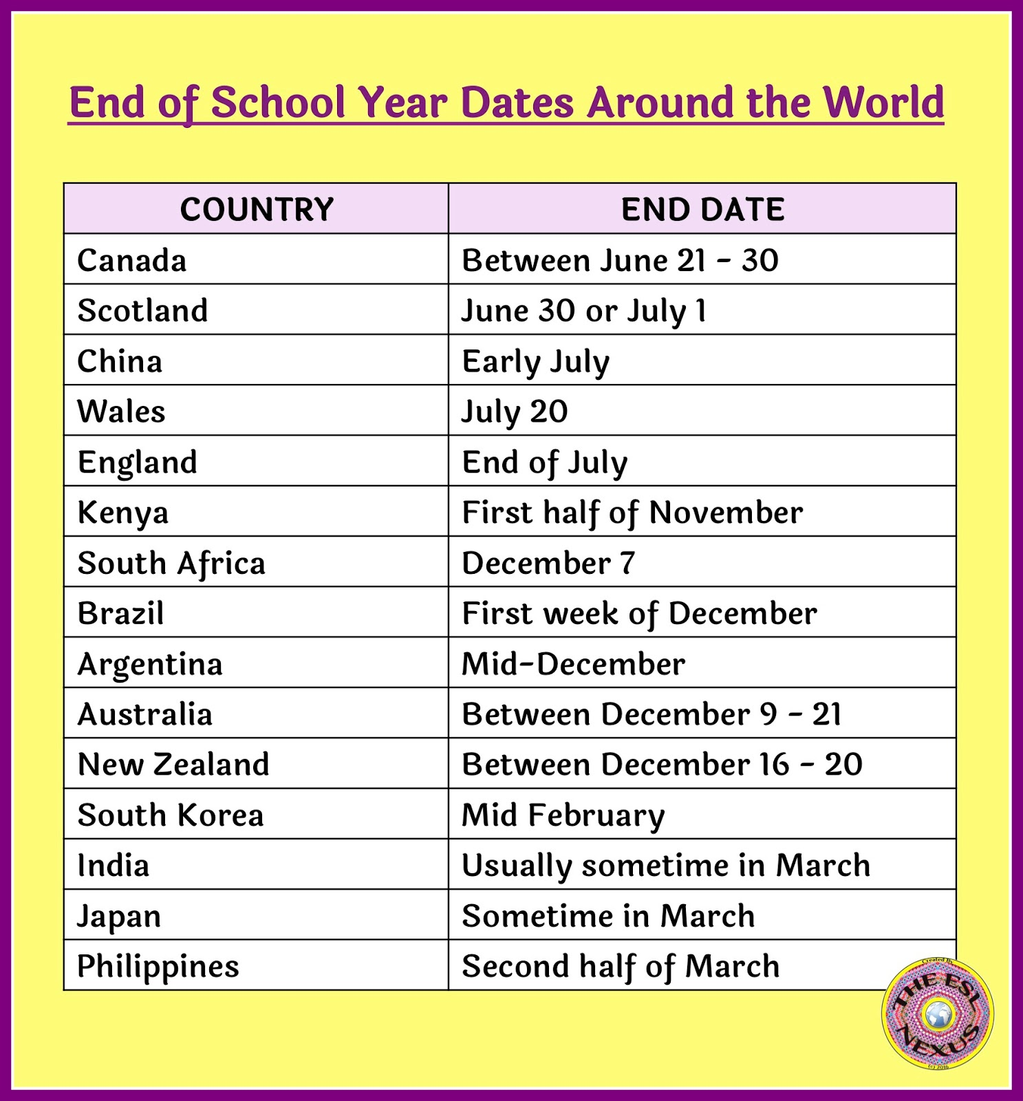 End of school year dates around the world and linky party | The ESL Connection