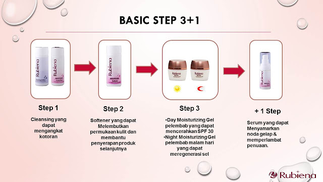 Rubiena Beauty basic step 3+1