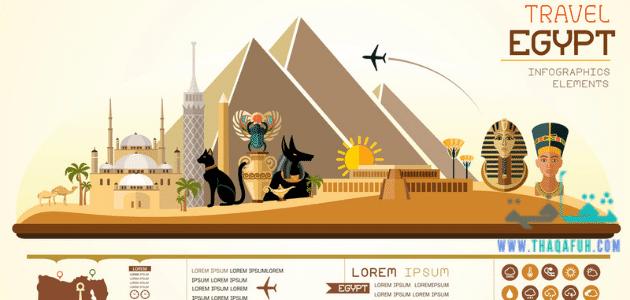 أفضل شركات سياحة في مصر لعام 2021