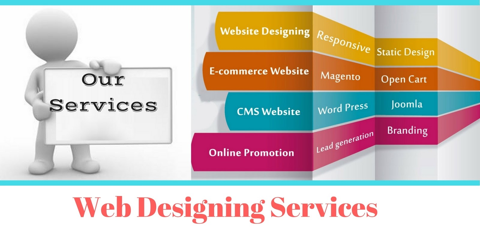 5 Factors To Consider While Choosing Good Web Designing
