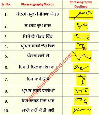 21-july-2020-punjabi-shorthand-phraseography