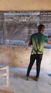 استاذ يقوم بتعليم الطلابة الكمبيوتر من خلال السبورة
