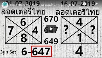 Thai lottery super tips ลอตเตอรี่ไทย king of calculator 16 July 2019