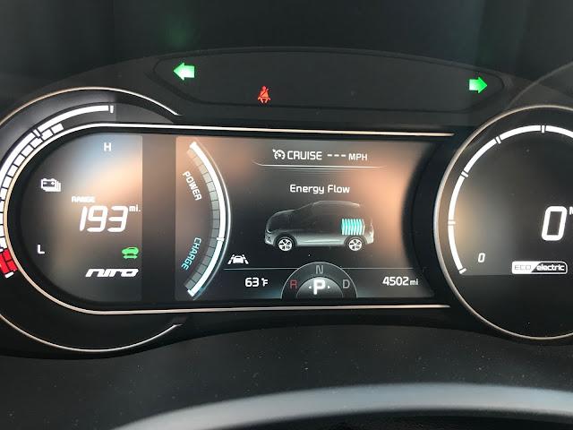 Instrument cluster in 2019 Kia Niro EV EX Premium