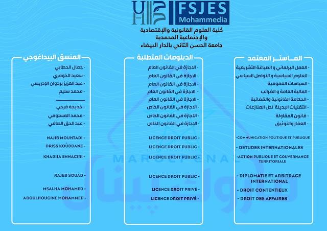 الماسترات المفتوحة في كلية الحقوق جامعة الحسن الثاني - المحمدية 2019/2020