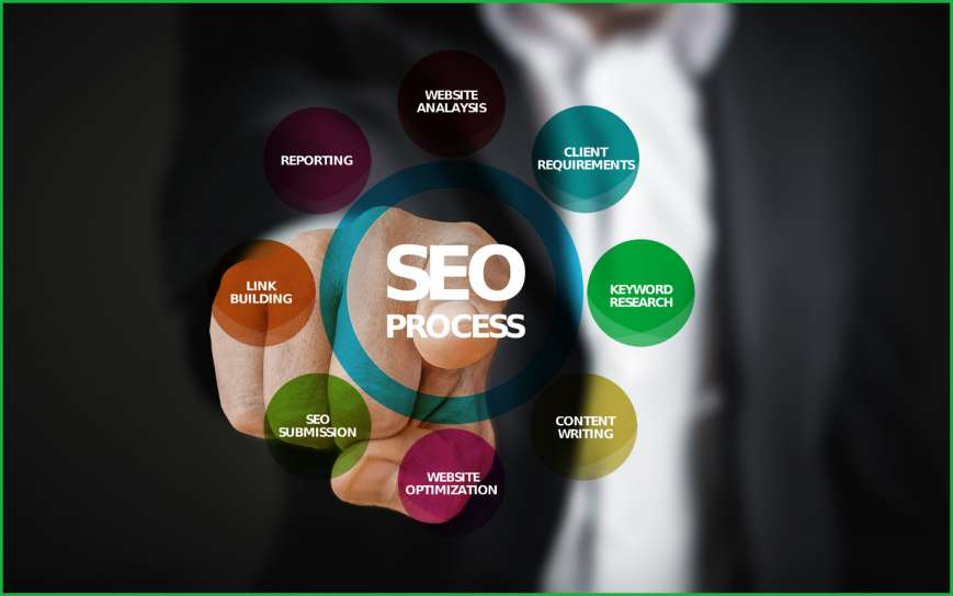 How+to+write+SEO+friendly+article