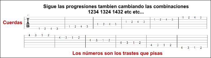Ejercicios de Digitación para guitarra