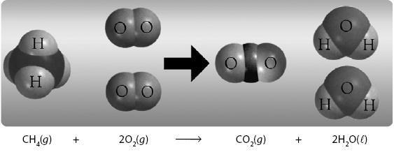 Gambar Persamaan Reaksi Kimia