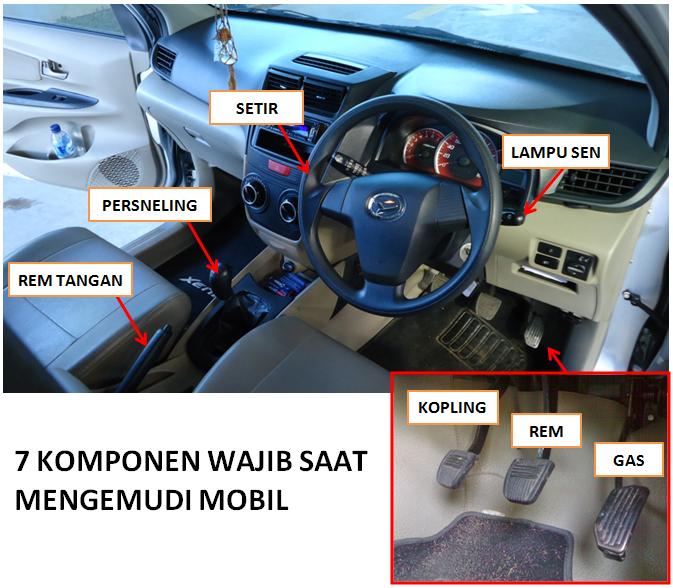 Practice Makes Perfect, Ini Cara Belajar Mobil Manual di Berbagai Medan