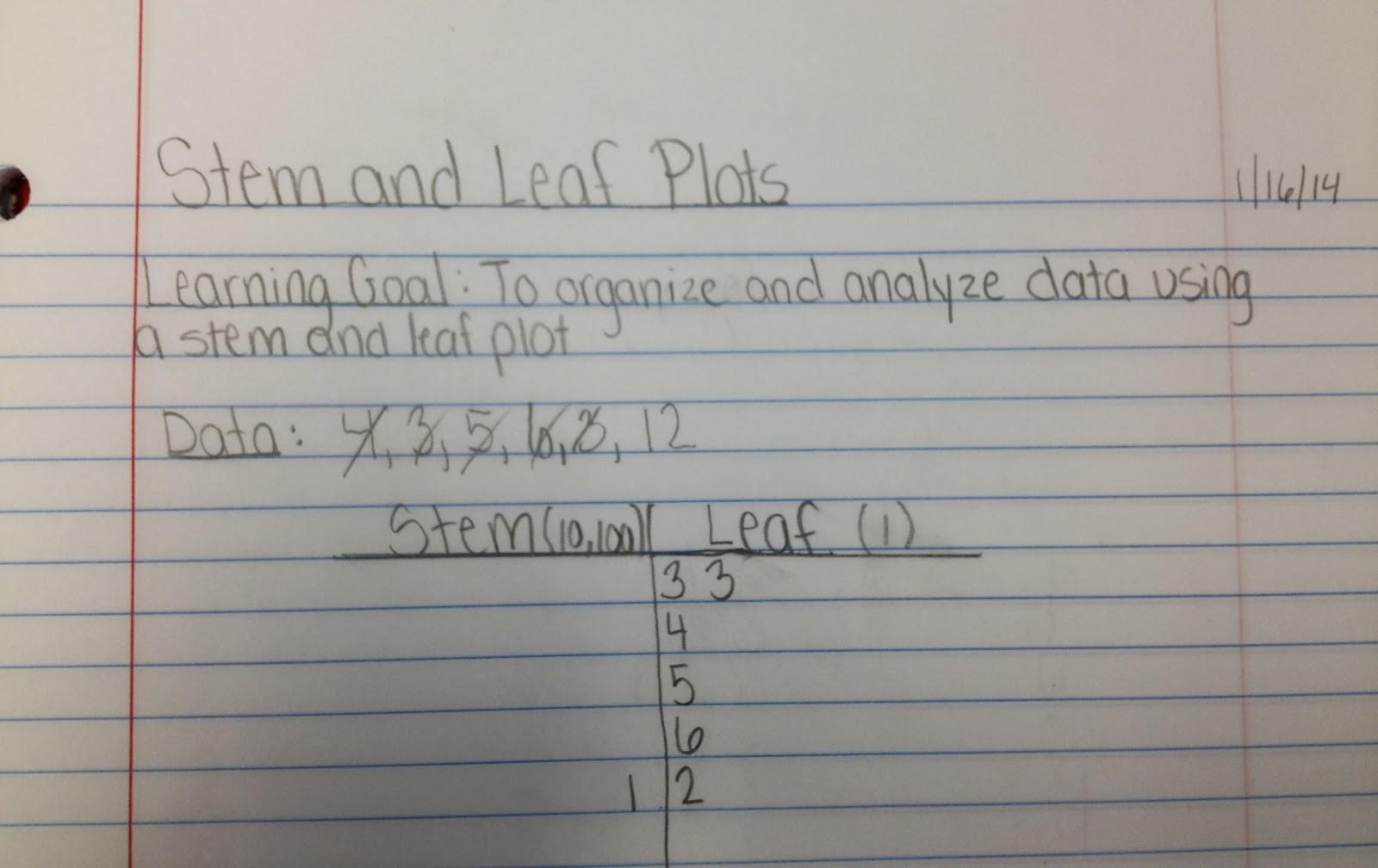 In 5th Grade With Teacher Julia Valentine S Math Activity To Teach Stem Amp Leaf Plots