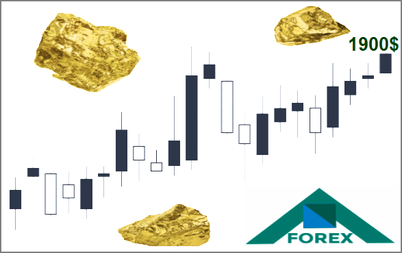 الذهب يقترب من 1900 دولار للأقيه فى تأكيد نحو التوقعات بالوصول الى اعلى مستوى فى 10 سنوات