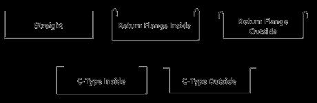 انواع جوانب حوامل الكابلات cable trays side types