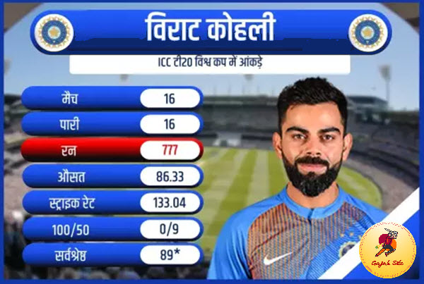who-is-better-virat-vs-rohit-t20-world-cup-records