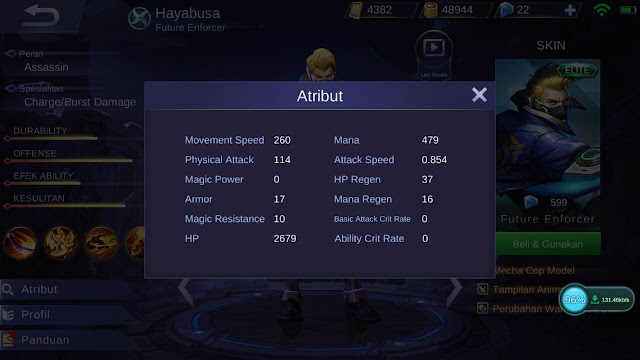 Hayabusa, Jenis Hero Dalam Game Mobile Legends