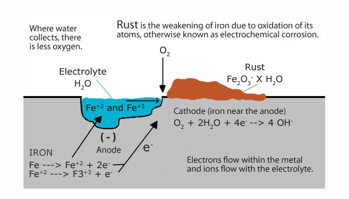K Me แหล่งความรู้เคมี พฤศจิกายน 2016