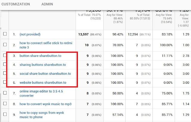 junk spam hits in google analytics
