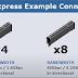 Cổng PCI Express là gì? Có những chuẩn PCIe nào?