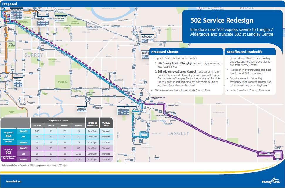 The South Fraser Blog Translink S Bus Service Optimization