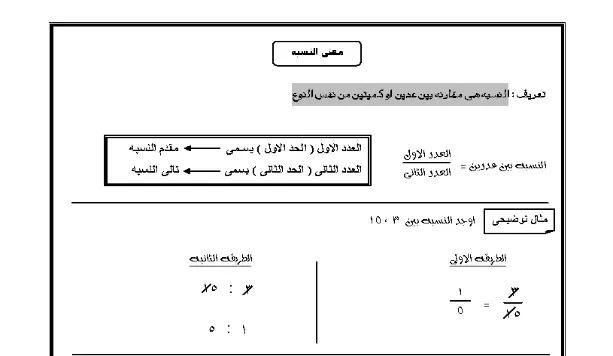 مذكرة رياضيات منهج الصف السادس الابتدائي الترم الاول