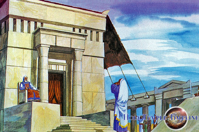 Will the Temple be Rebuilt in Shiloh?