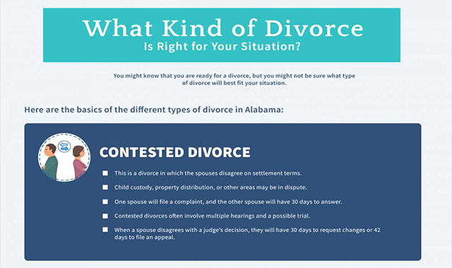 What Kind of Divorce Is Right for Your Situation?