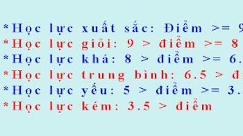 Giải bài toán xây dựng chương trình tính học lực trong C