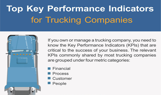 The Essential KPIs for Trucking Companies
