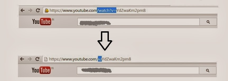 How to Watch YouTube Videos - If not Available in Your Country