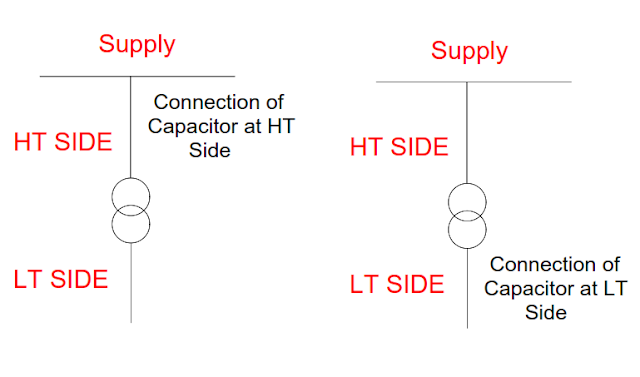 connection-of-capacitor-at-low-tension-side