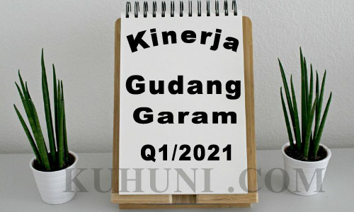 Kinerja GGRM Kuartal 1 2021