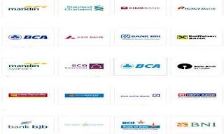 Daftar Kode Bank Untuk Transfer Antar Bank Melalui ATM Lengkap