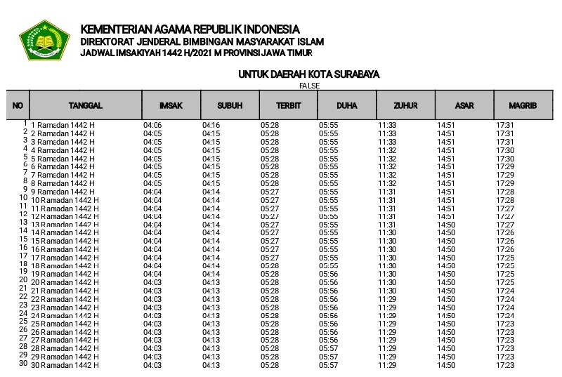 Jadwal Imsakiyah Ramadhan 2021 untuk Kota Surabaya Format Pdf
