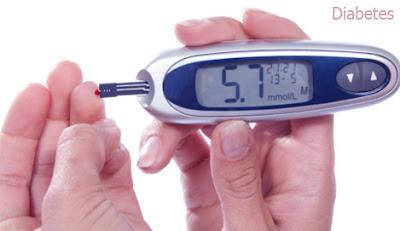 Diabetes,বহুমুত্ররোগ