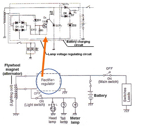 Connecting Gfci To Existing Wiring furthermore Stinger Alternator Wiring Diagram also 2008 Jeep Patriot Alternator Wiring Diagram in addition Jeep Patriot Trailer Wiring Diagram together with 34159 My 84 Cj W 4 2 Will Not Start. on jeep tj headlight switch wiring diagram
