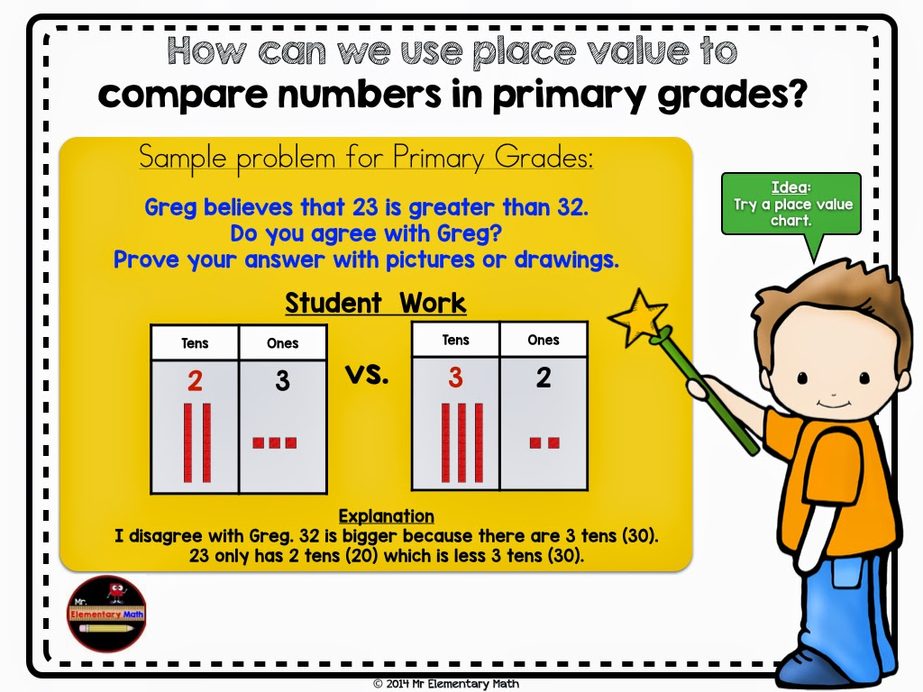 Mr Elementary Math Fly On A Math Teachers Wall Place Value