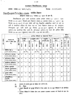 University of Rajasthan notification for clerk