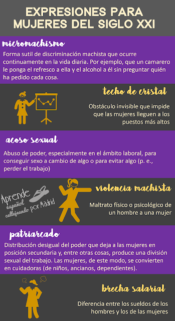 vocabulario feminismo machismo