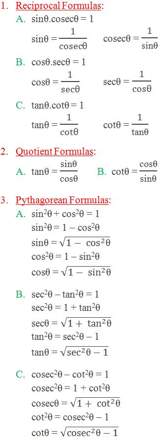 "List of Trigonometric Formulas (Trig Formulas):  (1) Reciprocal Formulas: (i) sinθ.cosecθ = 1(ii) sinθ = ""1"" /""cosecθ"" (iii) cosecθ = ""1"" /""sinθ""   (iv) cosθ.secθ = 1 (v) cosθ = ""1"" /""secθ""    (vi) secθ = ""1"" /""cosθ""   (vii) tanθ.cotθ = 1    (viii) tanθ = ""1"" /""cotθ""  (ix) cotθ = ""1"" /""tanθ""   (2) Quotient Formulas: (A) tanθ = ""sinθ"" /""cosθ""      (B) cotθ = ""cosθ"" /""sinθ""      (3) Pythagorean Formulas: (i) sin2θ + cos2θ = 1   (ii) sin2θ = 1 – cos2θ    (iii) sinθ = √(1- cos^2 θ)    (iv) cos2θ = 1 – sin2θ    (v) cosθ = √(1- sin^2 θ)  (vi) sec2θ – tan2θ = 1   (vii) sec2θ = 1 + tan2θ    (viii) secθ = √(1+ tan^2 θ)    (ix) tan2θ = sec2θ – 1    (x) tanθ = √(sec^2 θ-1)  (xi) cosec2θ – cot2θ = 1   (xii) cosec2θ = 1 + cot2θ    (xiii) cosecθ = √(1+ cot^2 θ)    (xiv) cot2θ = cosec2θ – 1    (xv) cotθ = √(cosec^2 θ-1)"