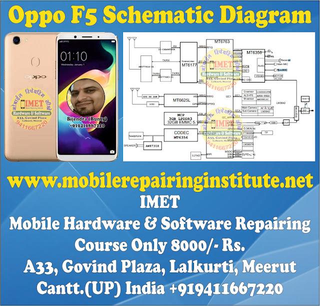 Oppo F5 Schematic Diagram – Service Manual Download