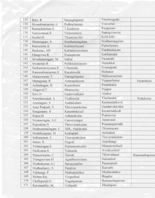 FOOD SAFETY: LIST OF FOOD SAFETY OFFICERS IN TAMILNADU