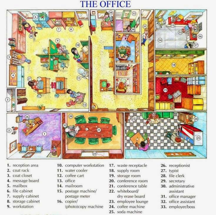 English Honori Garcia The Office Vocabulary