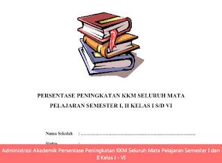 Administrasi Akademik Persentase Peningkatan KKM Seluruh Mata Pelajaran Semester I dan II Kelas I - VI